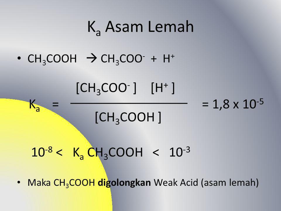 Ka Asam Lemah [CH3COO- ] [H+ ] Ka = = 1,8 x 10-5 [CH3COOH ]